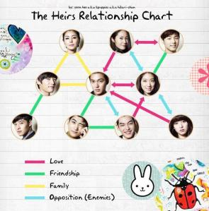 The-Heirs-Characters-Relationships-park-shin-hye-35726542-599-608